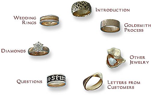 wedding rings | diamonds | questions | letters from customers | other jewelry | goldsmith process | engagemet rings